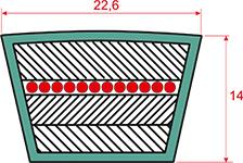 Схема приводных ремней