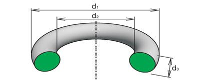 кольцо для дробилок ЩДЗМ-110, КСД-1200, КСД-900